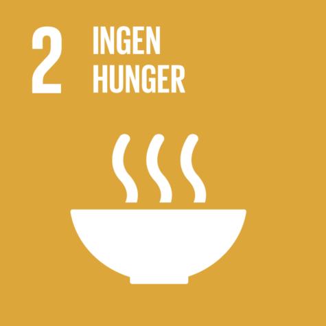Globala målen 2 - Ingen hunger