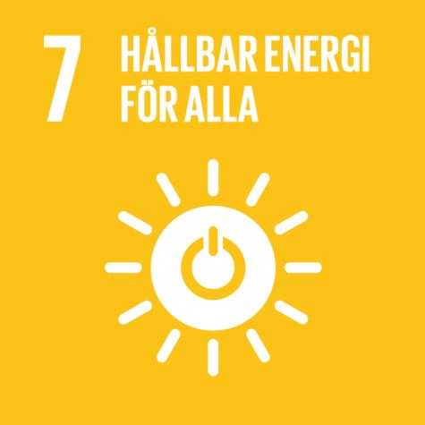 Globala målen nummer 7 - Hållbar energi till alla