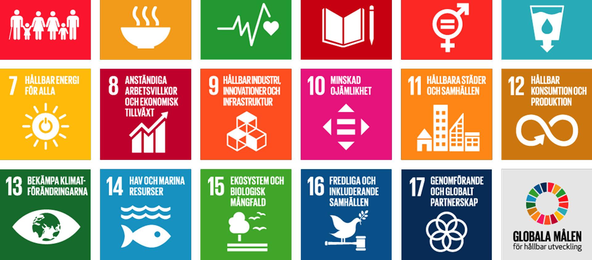 Korta filmer om de globala målen