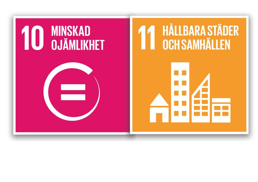Märkena Globala målen 10 och 10